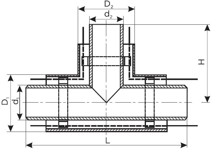 Конструкция тройника в ППУ изоляции
